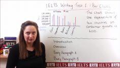 IELTS-Writing-Task-1-How-to-Describe-a-Bar-Chart