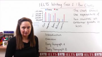 IELTS-Writing-Task-1-How-to-Describe-a-Bar-Chart